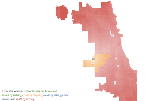 In one neighborhood of Chicago, driving is the fastest option to reach 92.3 percent of the city — even though Chicago has one of the most robust public transit systems in the United States.